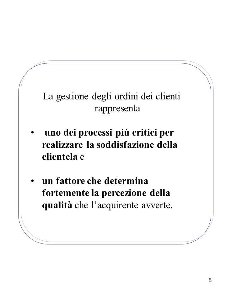 8 La gestione degli ordini dei clienti rappresenta uno dei processi più critici per realizzare la soddisfazione della clientela e un fattore che deter