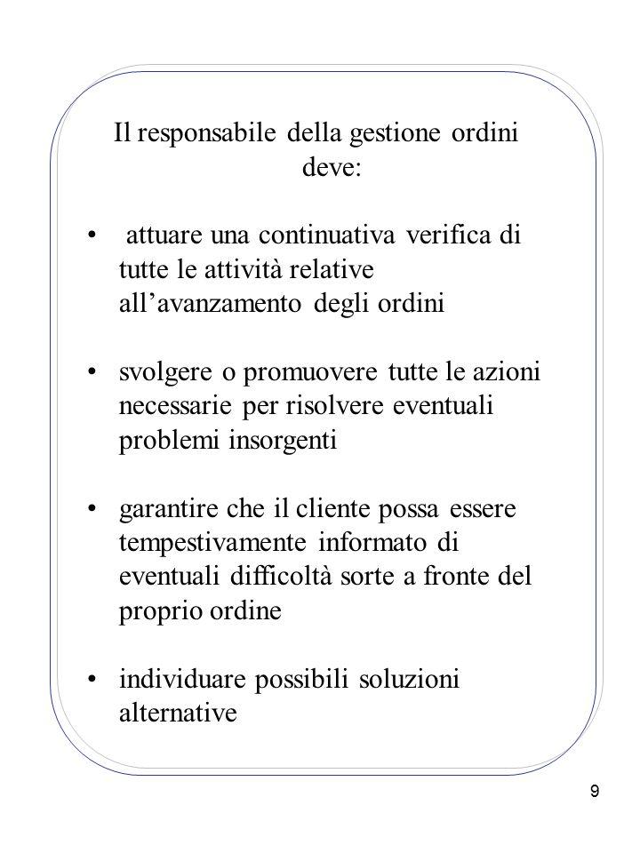 9 Il responsabile della gestione ordini deve: attuare una continuativa verifica di tutte le attività relative all'avanzamento degli ordini svolgere o