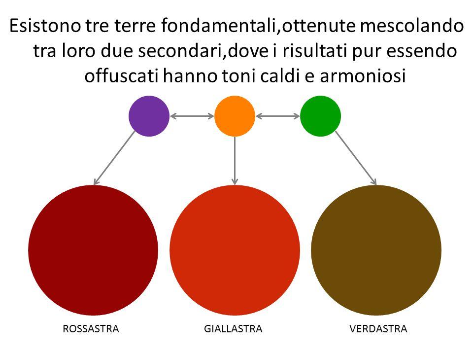 Ognuna di queste terre è complementare al colore secondario che non ha partecipato alla sua formazione.