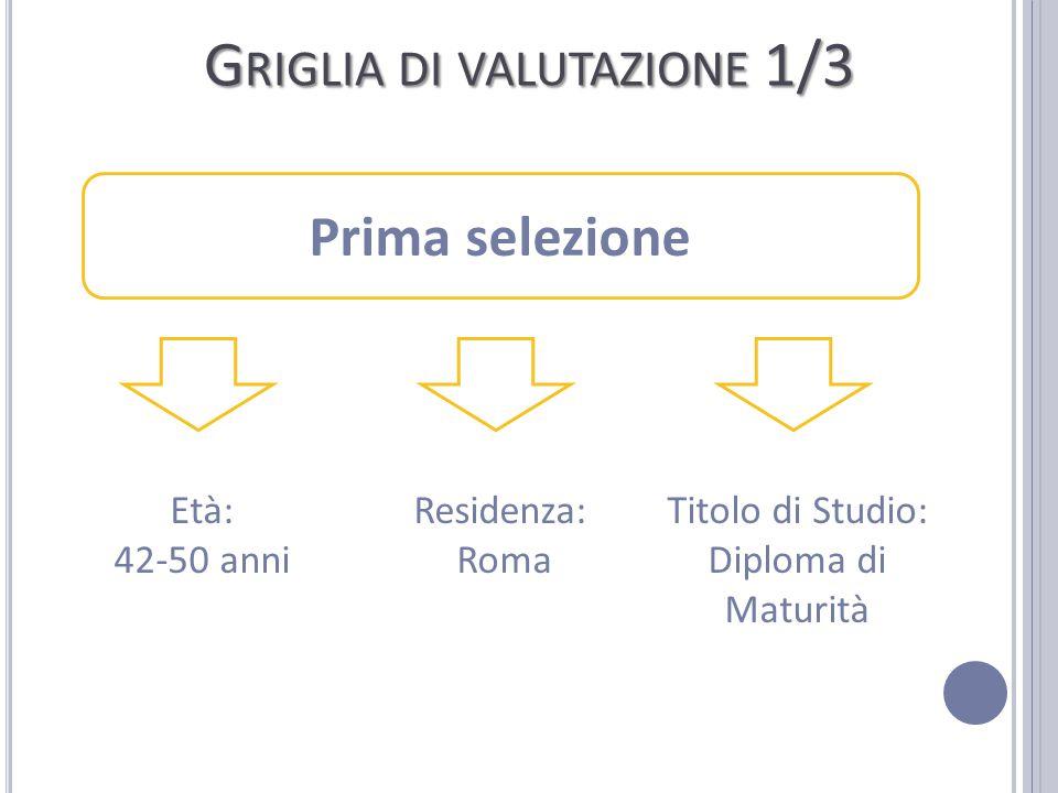 G RIGLIA DI VALUTAZIONE 1/3 Prima selezione Età: 42-50 anni Residenza: Roma Titolo di Studio: Diploma di Maturità