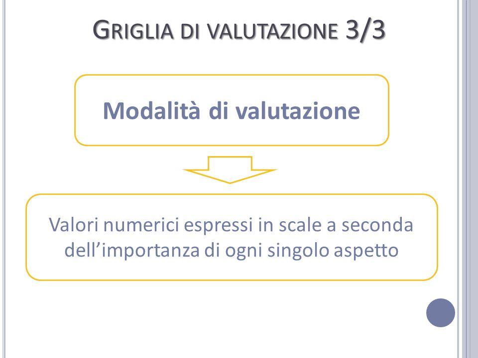 G RIGLIA DI VALUTAZIONE 3/3 Valori numerici espressi in scale a seconda dell'importanza di ogni singolo aspetto Modalità di valutazione