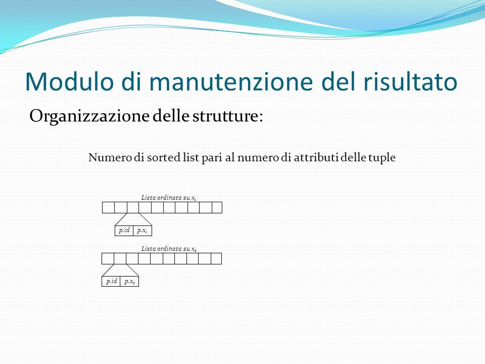 Modulo di manutenzione del risultato Organizzazione delle strutture: Lista ordinata su x 1 p.id p.x 1 Lista ordinata su x 2 p.id p.x 2 Numero di sorted list pari al numero di attributi delle tuple