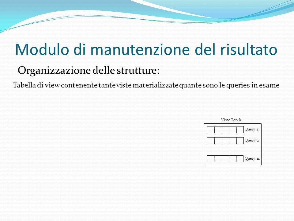 Modulo di manutenzione del risultato Organizzazione delle strutture: Viste Top-k Query 1 Query 2 Query m Tabella di view contenente tante viste materi