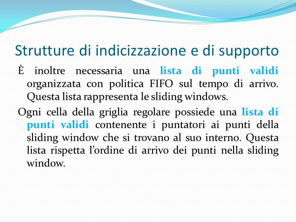 Strutture di indicizzazione e di supporto È inoltre necessaria una lista di punti validi organizzata con politica FIFO sul tempo di arrivo.