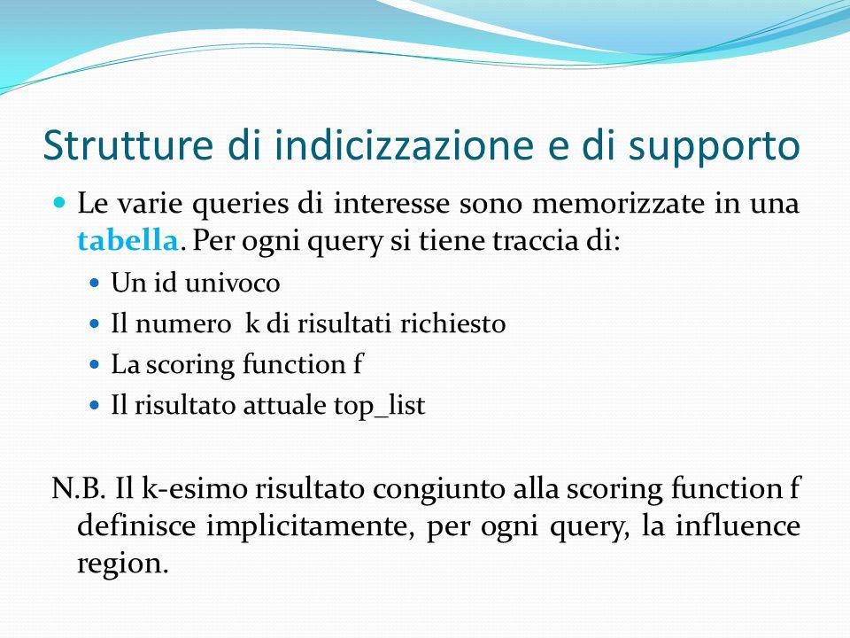Strutture di indicizzazione e di supporto Le varie queries di interesse sono memorizzate in una tabella. Per ogni query si tiene traccia di: Un id uni