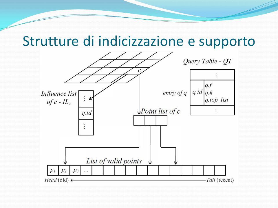 Strutture di indicizzazione e supporto