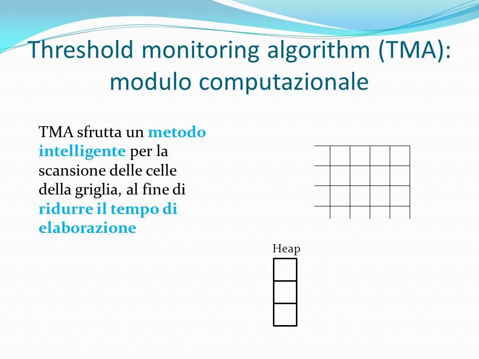 TMA sfrutta un metodo intelligente per la scansione delle celle della griglia, al fine di ridurre il tempo di elaborazione Heap Threshold monitoring algorithm (TMA): modulo computazionale