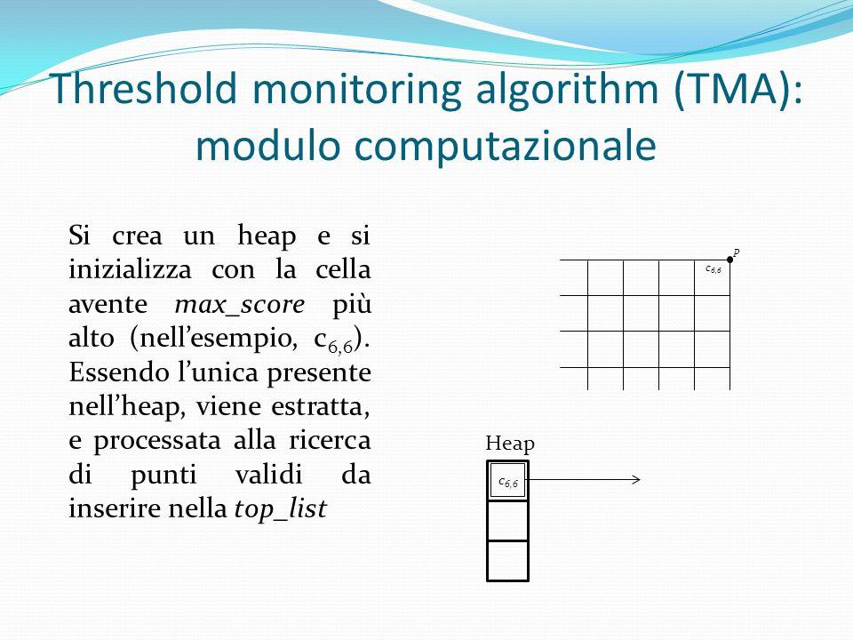 c 6,6 p Si crea un heap e si inizializza con la cella avente max_score più alto (nell'esempio, c 6,6 ). Essendo l'unica presente nell'heap, viene estr