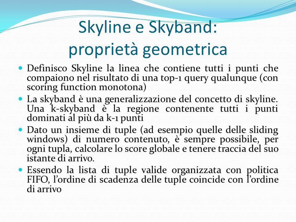 Skyline e Skyband: proprietà geometrica Definisco Skyline la linea che contiene tutti i punti che compaiono nel risultato di una top-1 query qualunque (con scoring function monotona) La skyband è una generalizzazione del concetto di skyline.