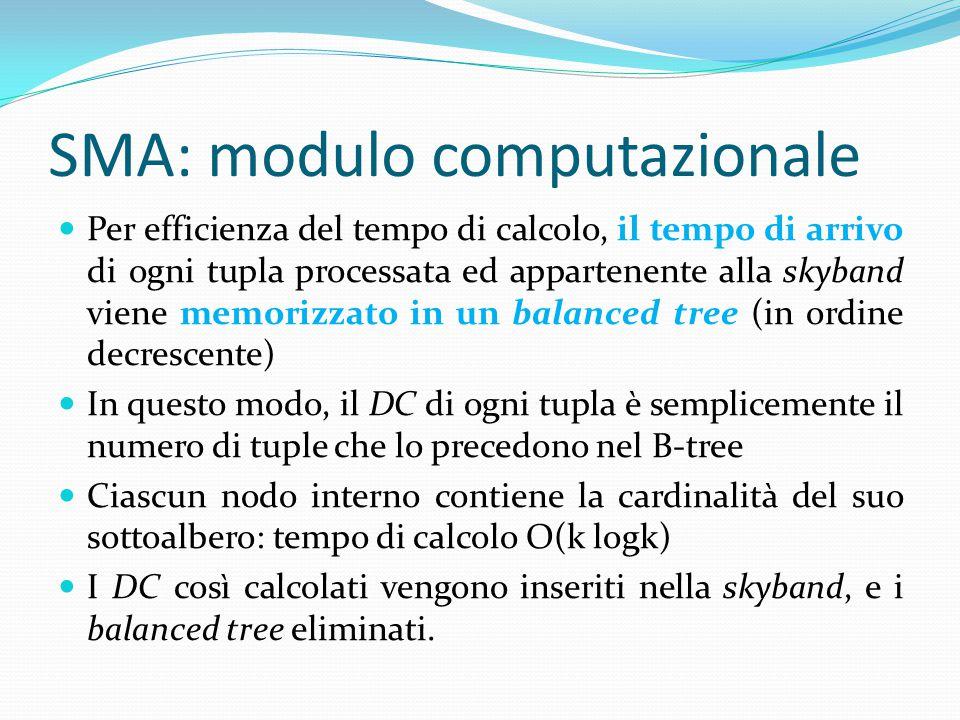 SMA: modulo computazionale Per efficienza del tempo di calcolo, il tempo di arrivo di ogni tupla processata ed appartenente alla skyband viene memorizzato in un balanced tree (in ordine decrescente) In questo modo, il DC di ogni tupla è semplicemente il numero di tuple che lo precedono nel B-tree Ciascun nodo interno contiene la cardinalità del suo sottoalbero: tempo di calcolo O(k logk) I DC così calcolati vengono inseriti nella skyband, e i balanced tree eliminati.