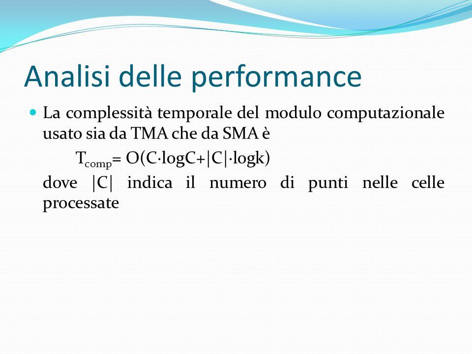 La complessità temporale del modulo computazionale usato sia da TMA che da SMA è T comp = O(C∙logC+|C|∙logk) dove |C| indica il numero di punti nelle celle processate Analisi delle performance