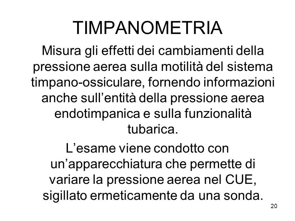 20 TIMPANOMETRIA Misura gli effetti dei cambiamenti della pressione aerea sulla motilità del sistema timpano-ossiculare, fornendo informazioni anche sull'entità della pressione aerea endotimpanica e sulla funzionalità tubarica.