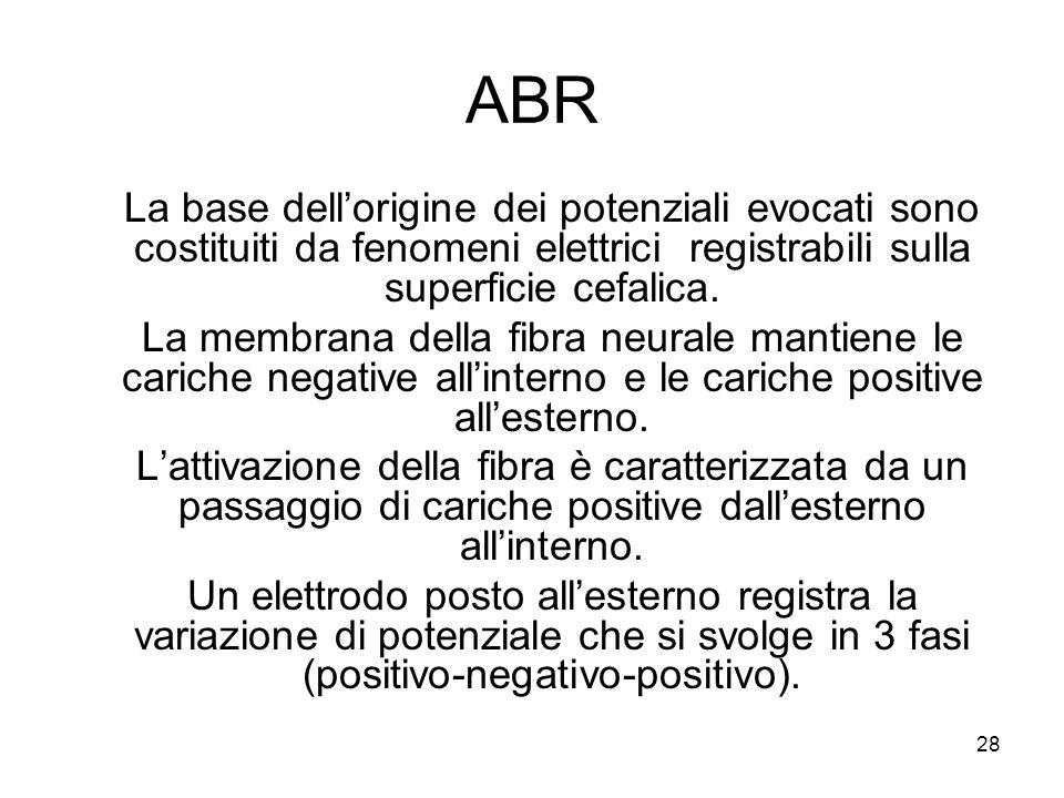 28 ABR La base dell'origine dei potenziali evocati sono costituiti da fenomeni elettrici registrabili sulla superficie cefalica.