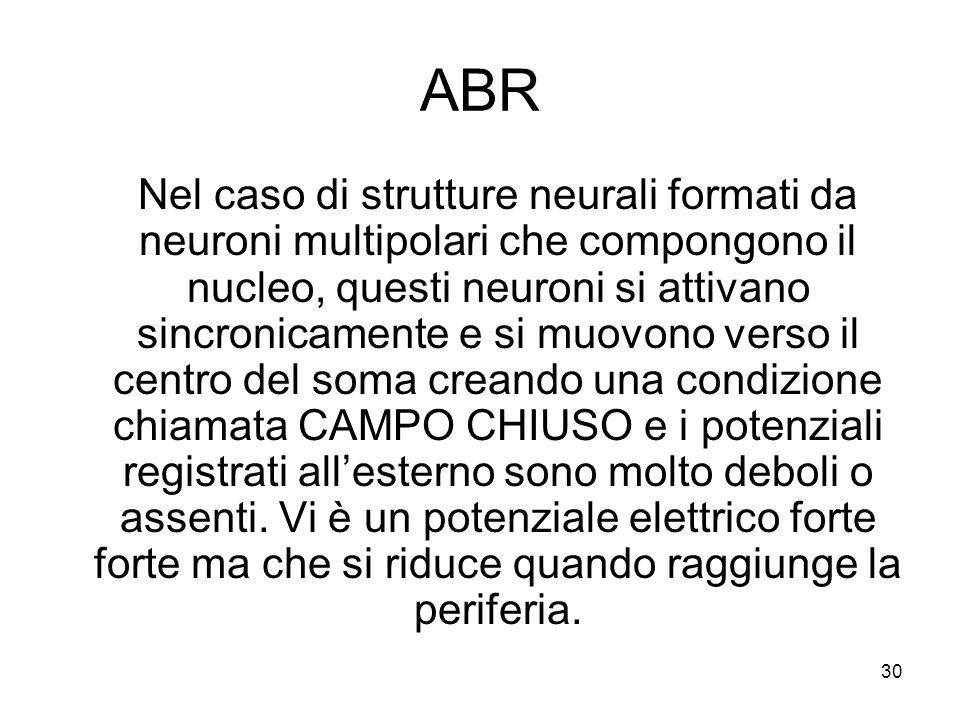 30 ABR Nel caso di strutture neurali formati da neuroni multipolari che compongono il nucleo, questi neuroni si attivano sincronicamente e si muovono verso il centro del soma creando una condizione chiamata CAMPO CHIUSO e i potenziali registrati all'esterno sono molto deboli o assenti.