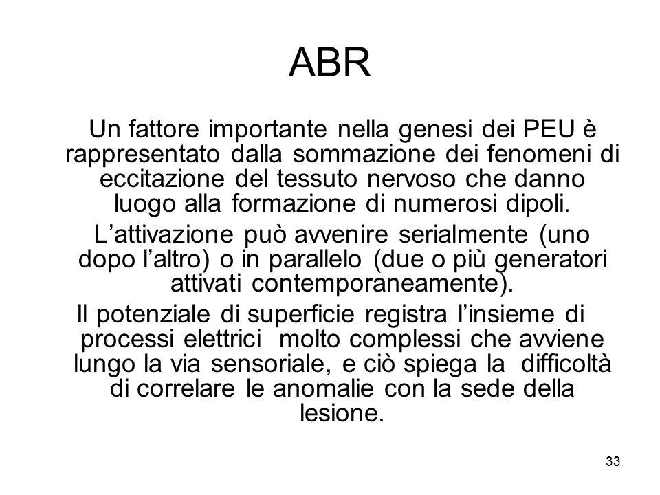 33 ABR Un fattore importante nella genesi dei PEU è rappresentato dalla sommazione dei fenomeni di eccitazione del tessuto nervoso che danno luogo alla formazione di numerosi dipoli.