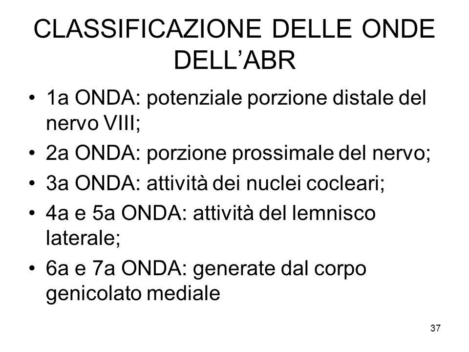 37 CLASSIFICAZIONE DELLE ONDE DELL'ABR 1a ONDA: potenziale porzione distale del nervo VIII; 2a ONDA: porzione prossimale del nervo; 3a ONDA: attività dei nuclei cocleari; 4a e 5a ONDA: attività del lemnisco laterale; 6a e 7a ONDA: generate dal corpo genicolato mediale
