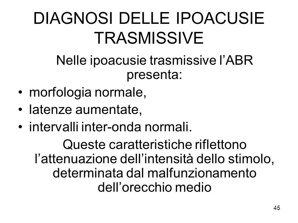 45 DIAGNOSI DELLE IPOACUSIE TRASMISSIVE Nelle ipoacusie trasmissive l'ABR presenta: morfologia normale, latenze aumentate, intervalli inter-onda normali.