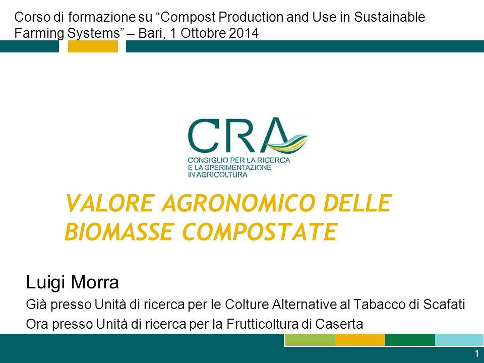VALORE AGRONOMICO DELLE BIOMASSE COMPOSTATE Luigi Morra Già presso Unità di ricerca per le Colture Alternative al Tabacco di Scafati Ora presso Unità