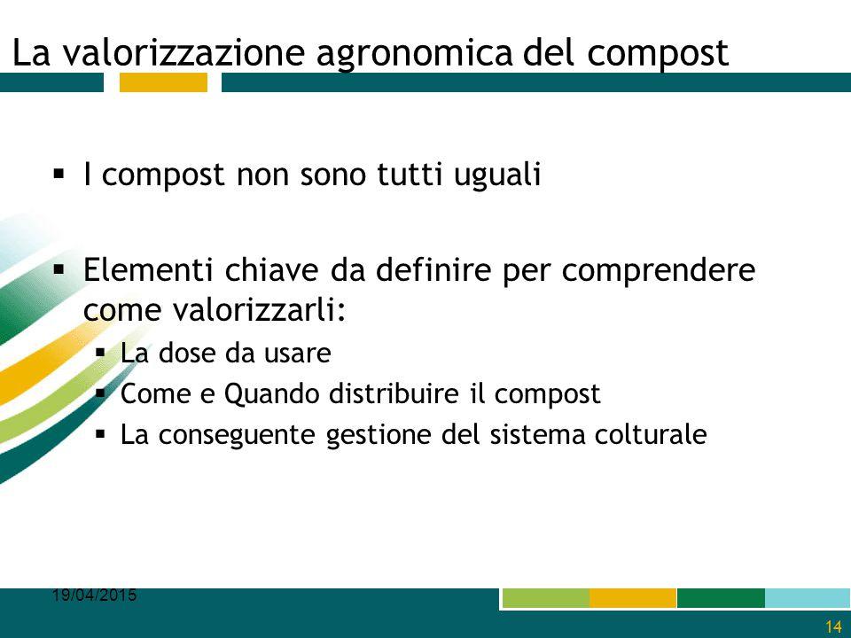 La valorizzazione agronomica del compost  I compost non sono tutti uguali  Elementi chiave da definire per comprendere come valorizzarli:  La dose