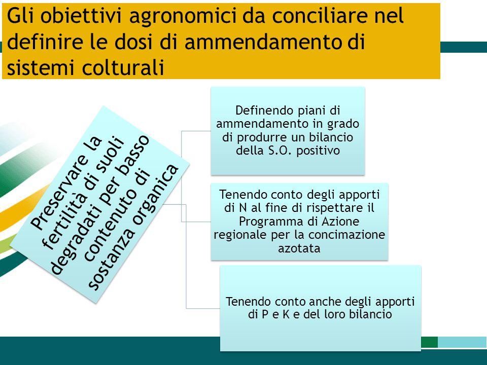 Gli obiettivi agronomici da conciliare nel definire le dosi di ammendamento di sistemi colturali Preservare la fertilità di suoli degradati per basso