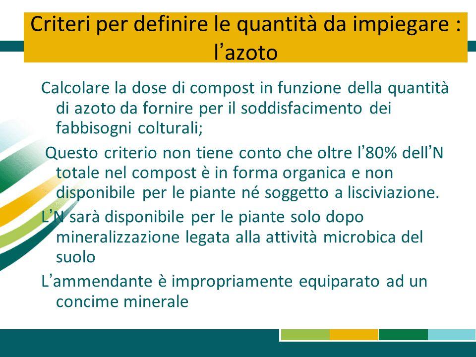 Criteri per definire le quantità da impiegare : l'azoto Calcolare la dose di compost in funzione della quantità di azoto da fornire per il soddisfacim