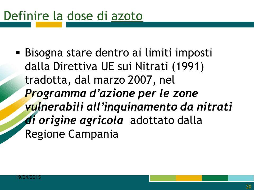 Definire la dose di azoto  Bisogna stare dentro ai limiti imposti dalla Direttiva UE sui Nitrati (1991) tradotta, dal marzo 2007, nel Programma d'azi