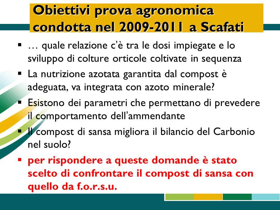 Obiettivi prova agronomica condotta nel 2009-2011 a Scafati  … quale relazione c'è tra le dosi impiegate e lo sviluppo di colture orticole coltivate