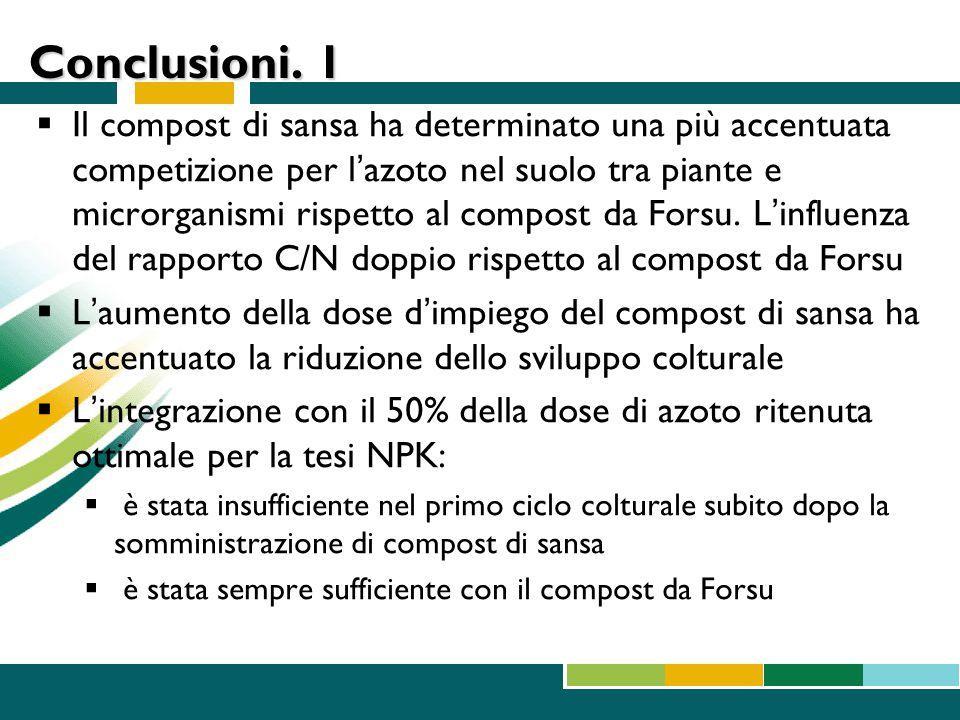 Conclusioni. 1  Il compost di sansa ha determinato una più accentuata competizione per l'azoto nel suolo tra piante e microrganismi rispetto al compo