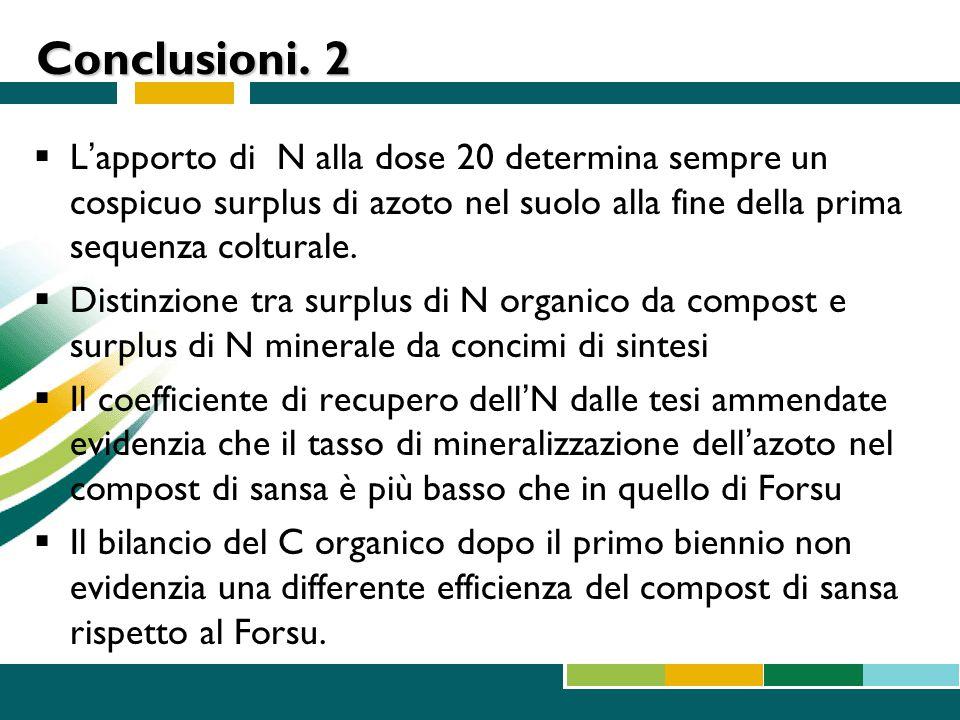 Conclusioni. 2  L'apporto di N alla dose 20 determina sempre un cospicuo surplus di azoto nel suolo alla fine della prima sequenza colturale.  Disti