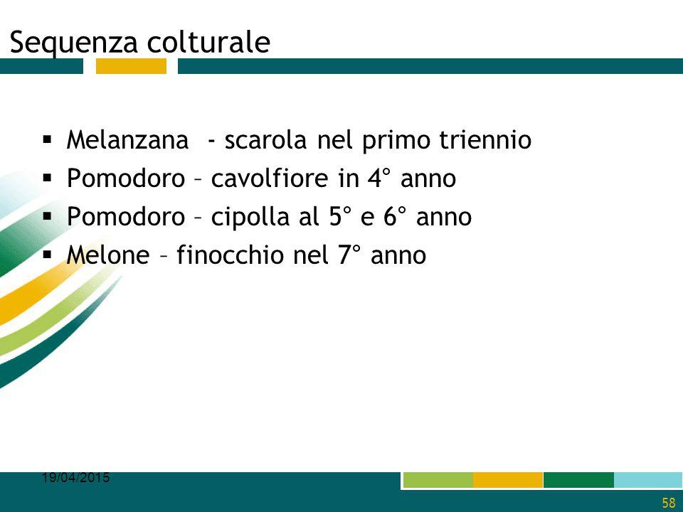 Sequenza colturale  Melanzana - scarola nel primo triennio  Pomodoro – cavolfiore in 4° anno  Pomodoro – cipolla al 5° e 6° anno  Melone – finocch