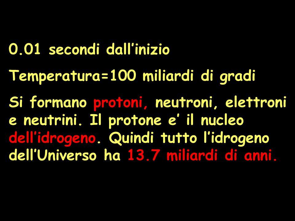 0.01 secondi dall'inizio Temperatura=100 miliardi di gradi Si formano protoni, neutroni, elettroni e neutrini.