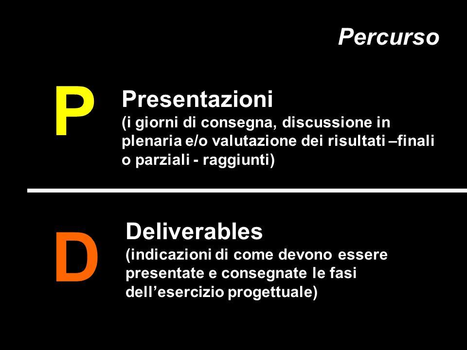Presentazioni (i giorni di consegna, discussione in plenaria e/o valutazione dei risultati –finali o parziali - raggiunti) P Percurso Deliverables (in