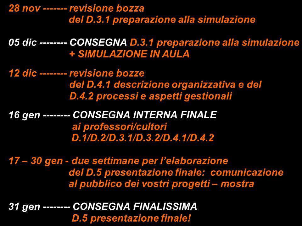 28 nov ------- revisione bozza del D.3.1 preparazione alla simulazione 05 dic -------- CONSEGNA D.3.1 preparazione alla simulazione + SIMULAZIONE IN AULA 12 dic -------- revisione bozze del D.4.1 descrizione organizzativa e del D.4.2 processi e aspetti gestionali 16 gen -------- CONSEGNA INTERNA FINALE ai professori/cultori D.1/D.2/D.3.1/D.3.2/D.4.1/D.4.2 17 – 30 gen - due settimane per l'elaborazione del D.5 presentazione finale: comunicazione al pubblico dei vostri progetti – mostra 31 gen -------- CONSEGNA FINALISSIMA D.5 presentazione finale!