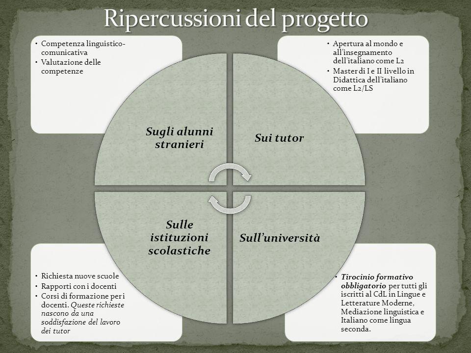 Tirocinio formativo obbligatorio per tutti gli iscritti al CdL in Lingue e Letterature Moderne, Mediazione linguistica e Italiano come lingua seconda.
