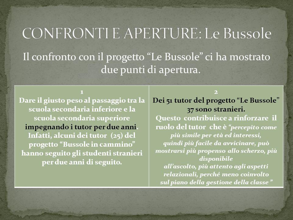 """Il confronto con il progetto """"Le Bussole"""" ci ha mostrato due punti di apertura. 1 Dare il giusto peso al passaggio tra la scuola secondaria inferiore"""