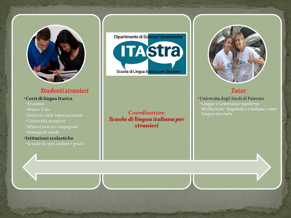 Studenti stranieri Corsi di lingua Itastra ErasmusErasmus Marco PoloMarco Polo Servizio civile internazionaleServizio civile internazionale Università
