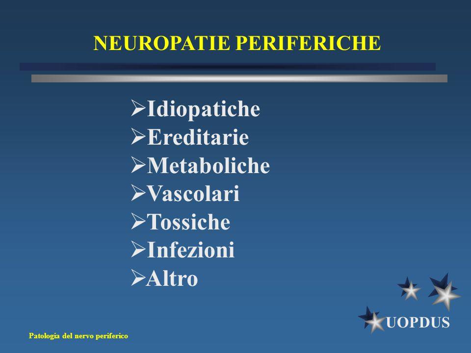 Patologia del nervo periferico UOPDUS NEUROPATIE PERIFERICHE  Idiopatiche  Ereditarie  Metaboliche  Vascolari  Tossiche  Infezioni  Altro