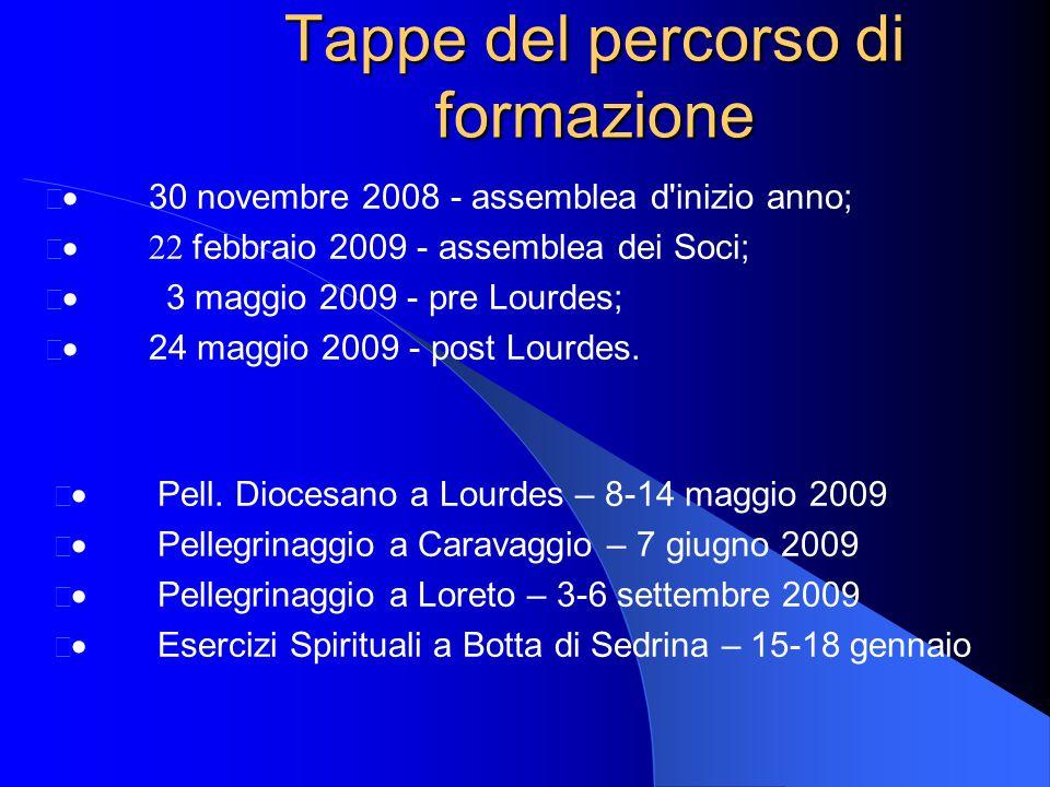 Tappe del percorso di formazione   30 novembre 2008 - assemblea d'inizio anno;   22 febbraio 2009 - assemblea dei Soci;   3 maggio 2009 - pre Lo