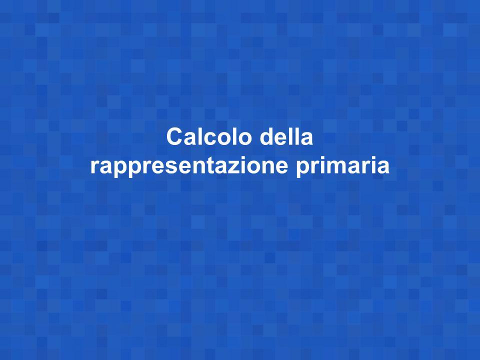 Calcolo della rappresentazione primaria