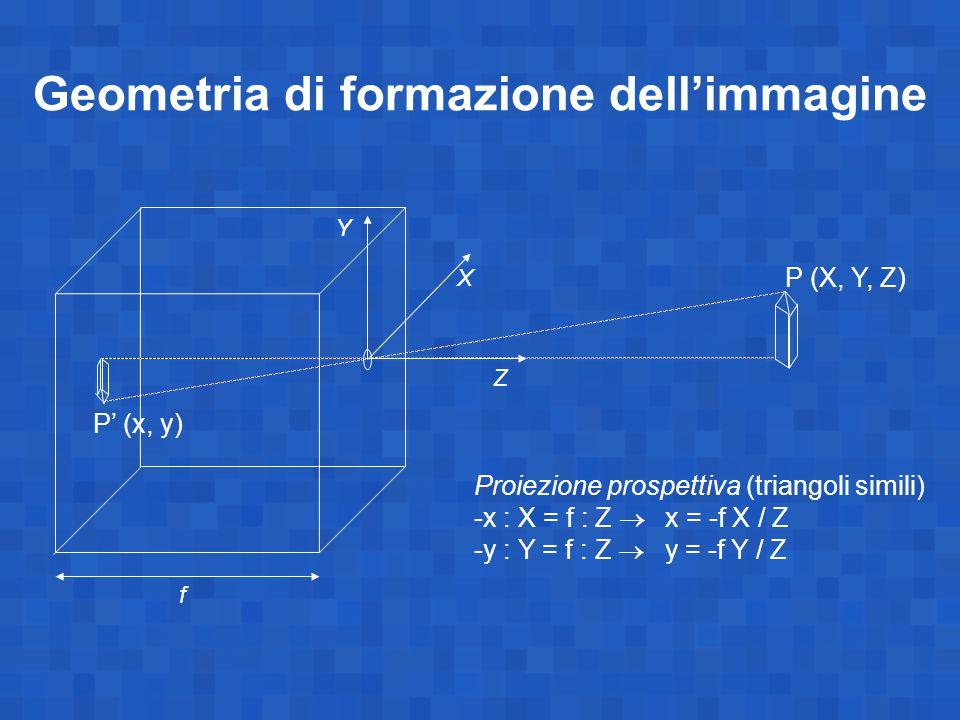 Geometria di formazione dell'immagine Z Y X P (X, Y, Z) P' (x, y) f Proiezione prospettiva (triangoli simili) -x : X = f : Z  x = -f X / Z -y : Y = f : Z  y = -f Y / Z