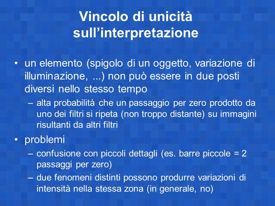 Vincolo di unicità sull'interpretazione un elemento (spigolo di un oggetto, variazione di illuminazione,...) non può essere in due posti diversi nello