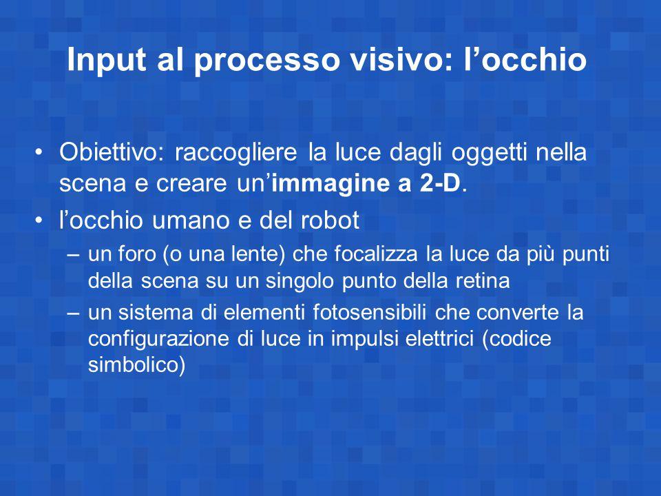 Input al processo visivo: l'occhio Obiettivo: raccogliere la luce dagli oggetti nella scena e creare un'immagine a 2-D. l'occhio umano e del robot –un