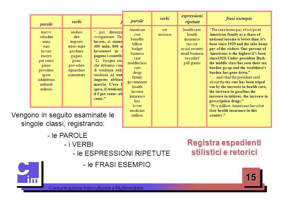 15 Comunicazione Interculturale e Multimediale Vengono in seguito esaminate le singole classi, registrando: - le PAROLE - i VERBI - le ESPRESSIONI RIP