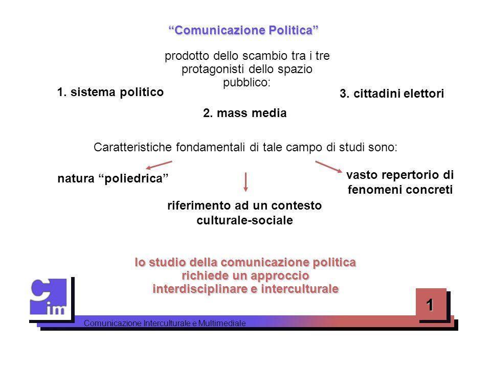 """1 """"Comunicazione Politica"""" prodotto dello scambio tra i tre protagonisti dello spazio pubblico: 1. sistema politico 2. mass media 3. cittadini elettor"""