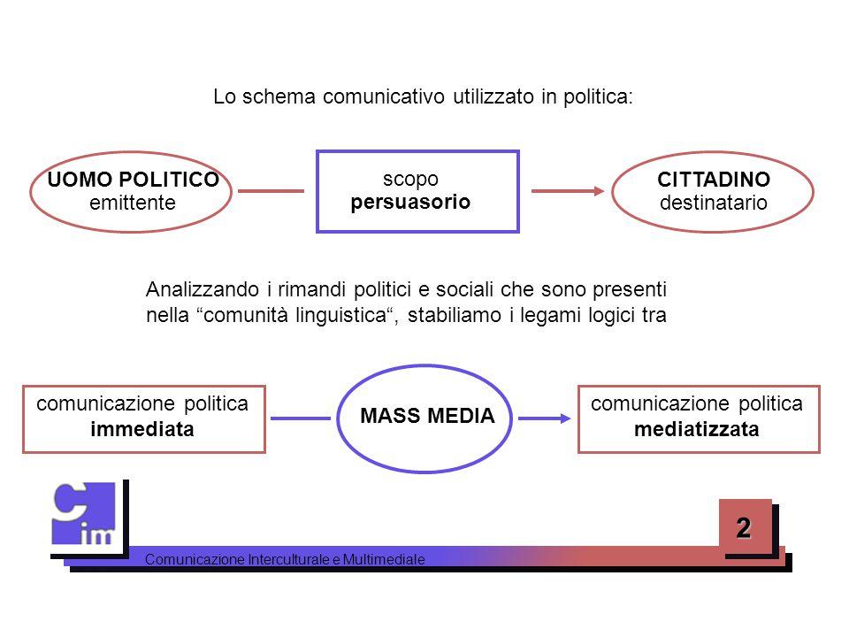 2 Lo schema comunicativo utilizzato in politica: CITTADINO destinatario UOMO POLITICO emittente scopo persuasorio Analizzando i rimandi politici e soc