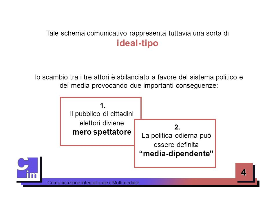 1. 1. il pubblico di cittadini elettori diviene mero spettatore 4 lo scambio tra i tre attori è sbilanciato a favore del sistema politico e dei media