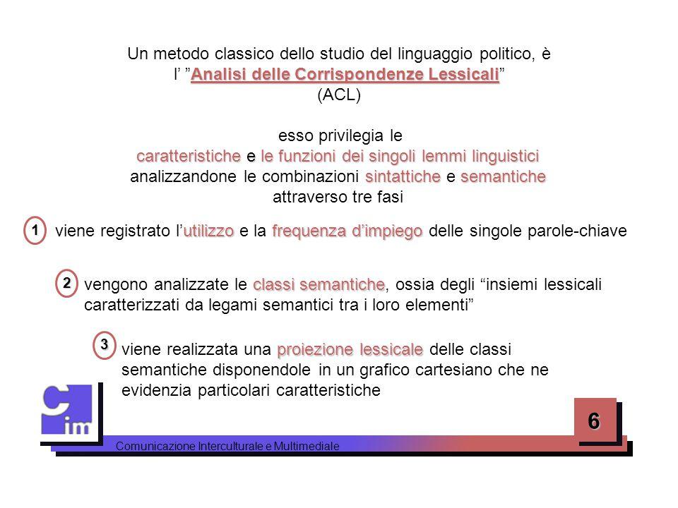 """6 Comunicazione Interculturale e Multimediale Un metodo classico dello studio del linguaggio politico, è Analisi delle Corrispondenze Lessicali l' """"An"""