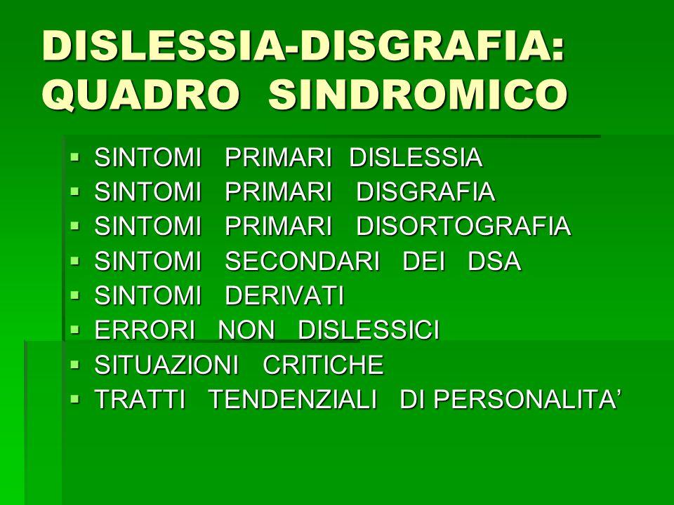 DISLESSIA-DISGRAFIA: QUADRO SINDROMICO  SINTOMI PRIMARI DISLESSIA  SINTOMI PRIMARI DISGRAFIA  SINTOMI PRIMARI DISORTOGRAFIA  SINTOMI SECONDARI DEI DSA  SINTOMI DERIVATI  ERRORI NON DISLESSICI  SITUAZIONI CRITICHE  TRATTI TENDENZIALI DI PERSONALITA'