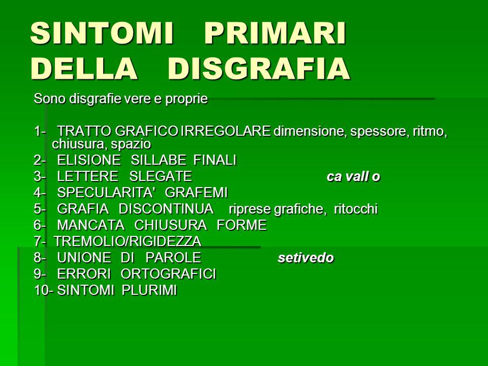 SINTOMI PRIMARI DELLA DISGRAFIA Sono disgrafie vere e proprie 1- TRATTO GRAFICO IRREGOLARE dimensione, spessore, ritmo, chiusura, spazio 2- ELISIONE SILLABE FINALI 3- LETTERE SLEGATEca vall o 4- SPECULARITA GRAFEMI 5- GRAFIA DISCONTINUAriprese grafiche, ritocchi 6- MANCATA CHIUSURA FORME 7- TREMOLIO/RIGIDEZZA 8- UNIONE DI PAROLEsetivedo 9- ERRORI ORTOGRAFICI 10- SINTOMI PLURIMI