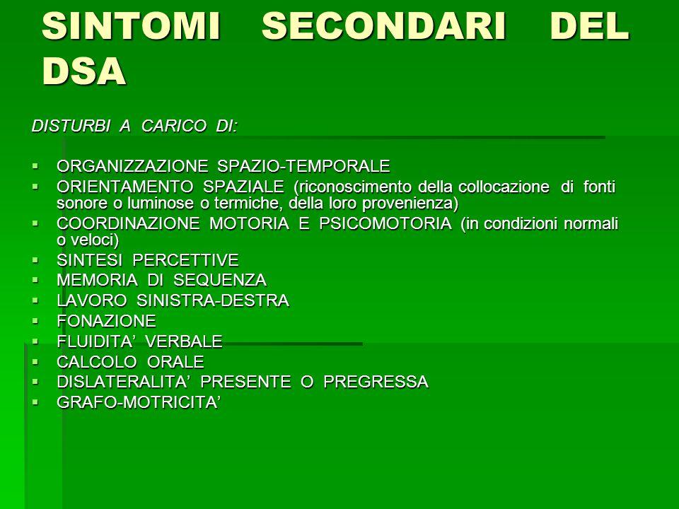 SINTOMI SECONDARI DEL DSA DISTURBI A CARICO DI:  ORGANIZZAZIONE SPAZIO-TEMPORALE  ORIENTAMENTO SPAZIALE (riconoscimento della collocazione di fonti